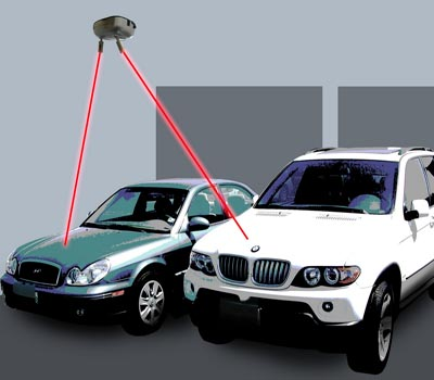 Garage Laser Parking System For 1 or 2 Car Garage Parking Automatic Assistance
