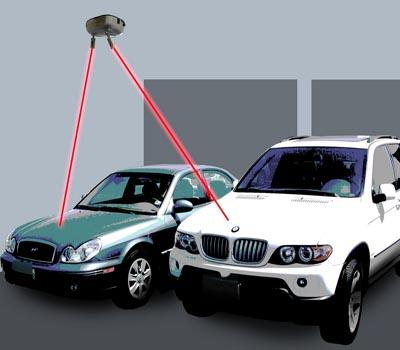 Garage Laser Parking System For 1 or 2 Car Garage Parking Automatic Assistance