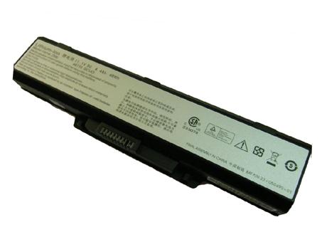 Batterie pour DELL 2200-8735SCUD
