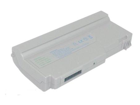 CF-VZSU47 CF-VZSU47U batterie