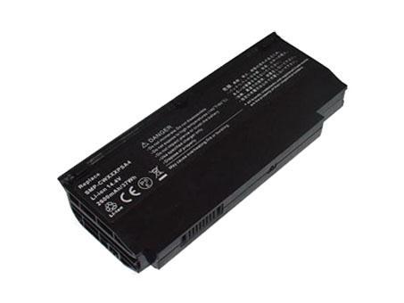 Batterie pour SONY DPK-CWXXXSYA4 SMP-CWXXXPSA4