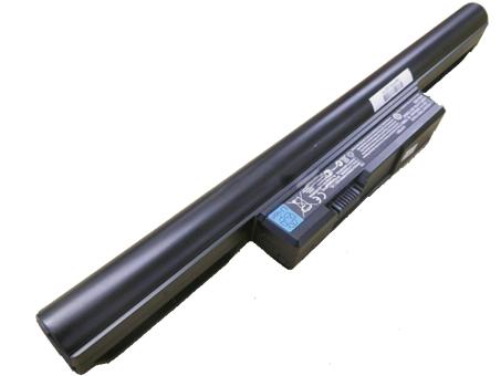 GNS-86S 961T2004F batterie